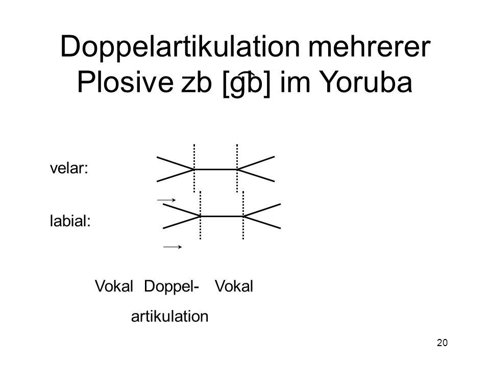 Doppelartikulation mehrerer Plosive zb [g͡b] im Yoruba